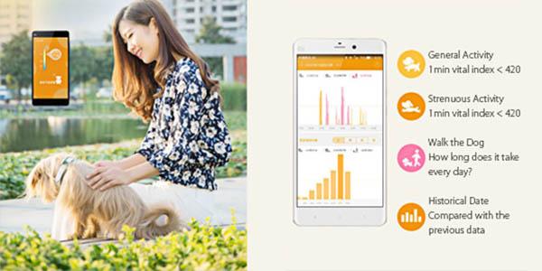 Medidor de actividad Xiaomi Smart Dog Button