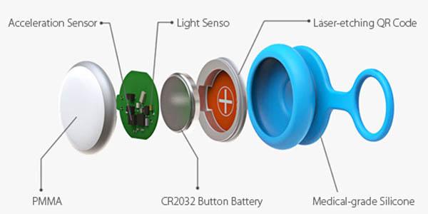 Xiaomi Smart Dog Button barato